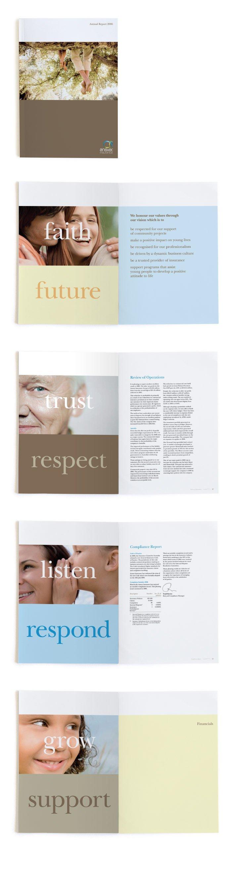 Ansvar Annual Report 2006
