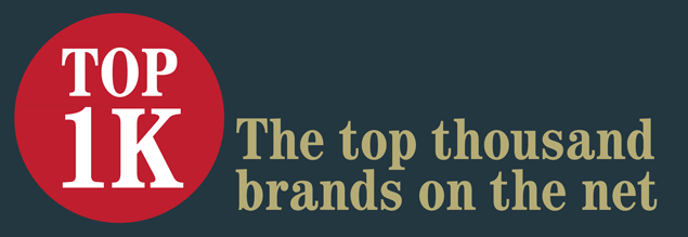 Top 1K: Top 1000 brands on the net