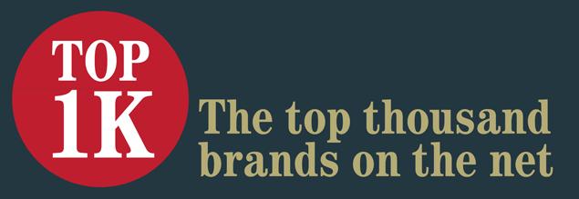 Top 1K: Top 1000 brands on the net