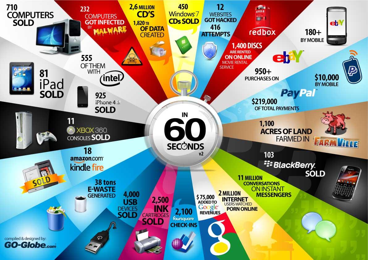 digital brand agency