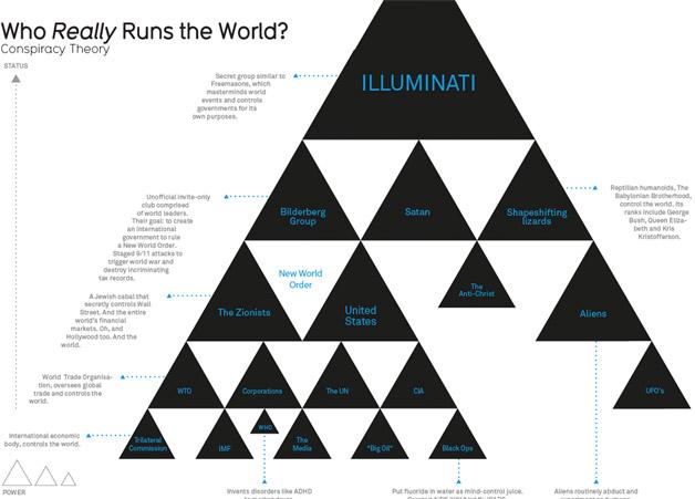 who-really-runs-the-world