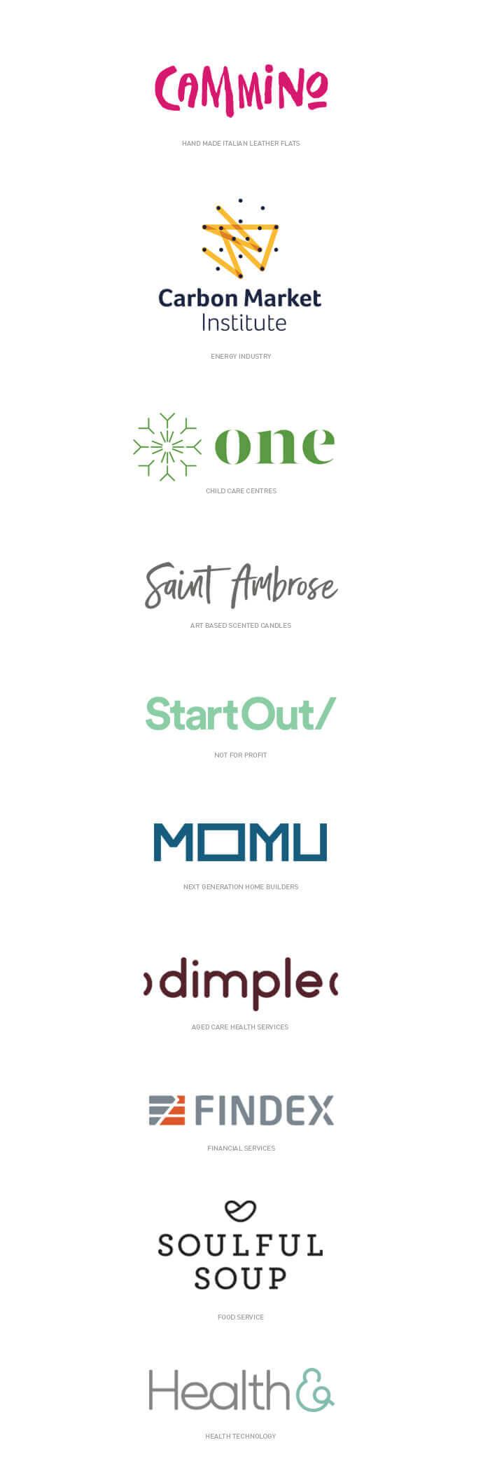 brand identity branding