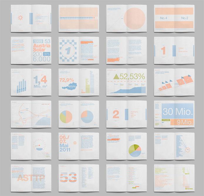 annual report design comapny