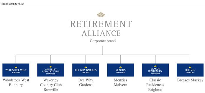 Retirement-Alliance-2