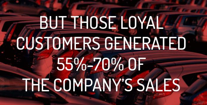 branding loyalty agency Melbourne