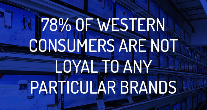 brand loyalty agency