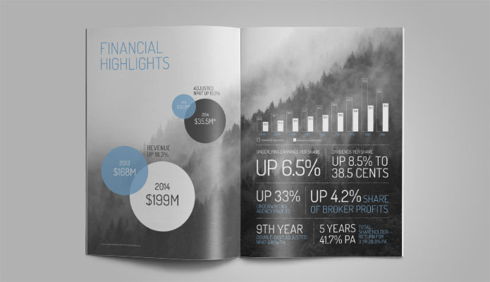 Ausbrokers Annual Report 2014 Spread