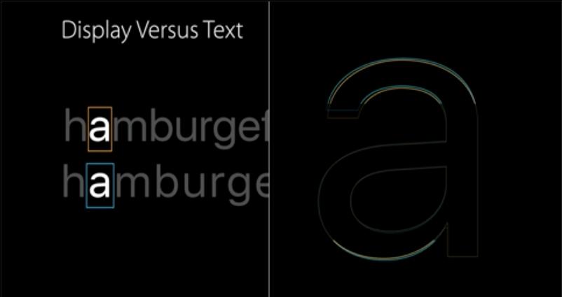 San Fransisco Apple's new brand font Display v Text