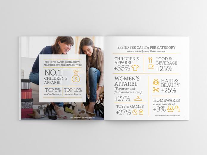 Warriewood-Brochure-3-Lowres