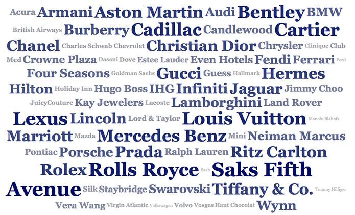 Luxury brand association