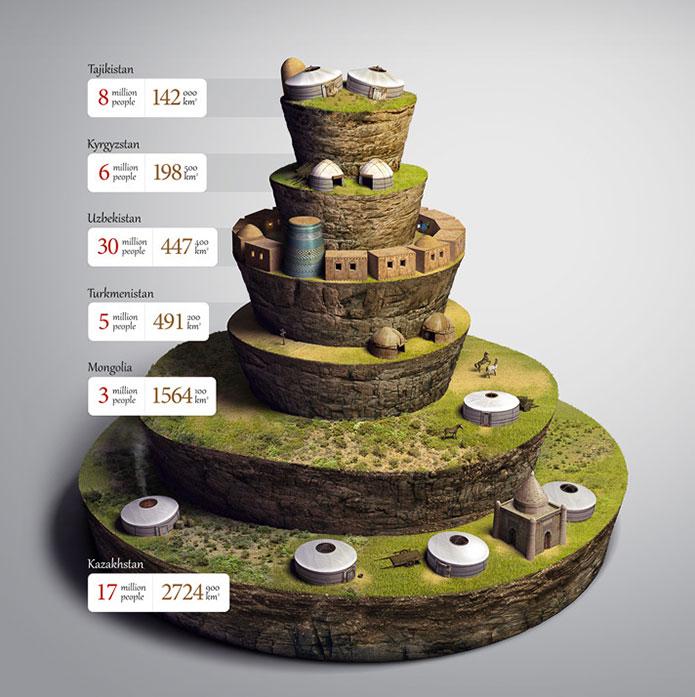 Information design 2