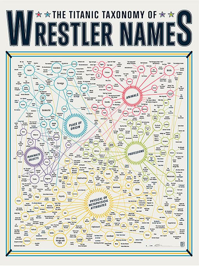 Wrestler-names