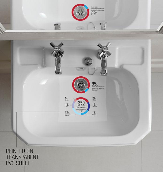 public-sink-infographic