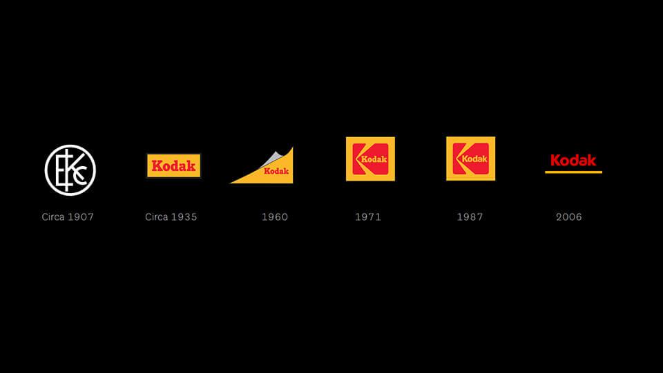 Kodak brand revival