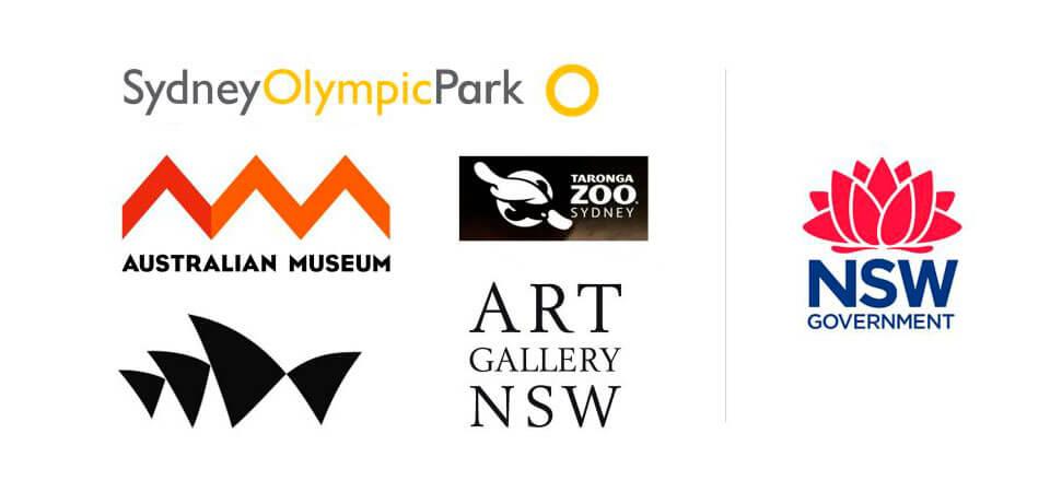 Australian museum branding