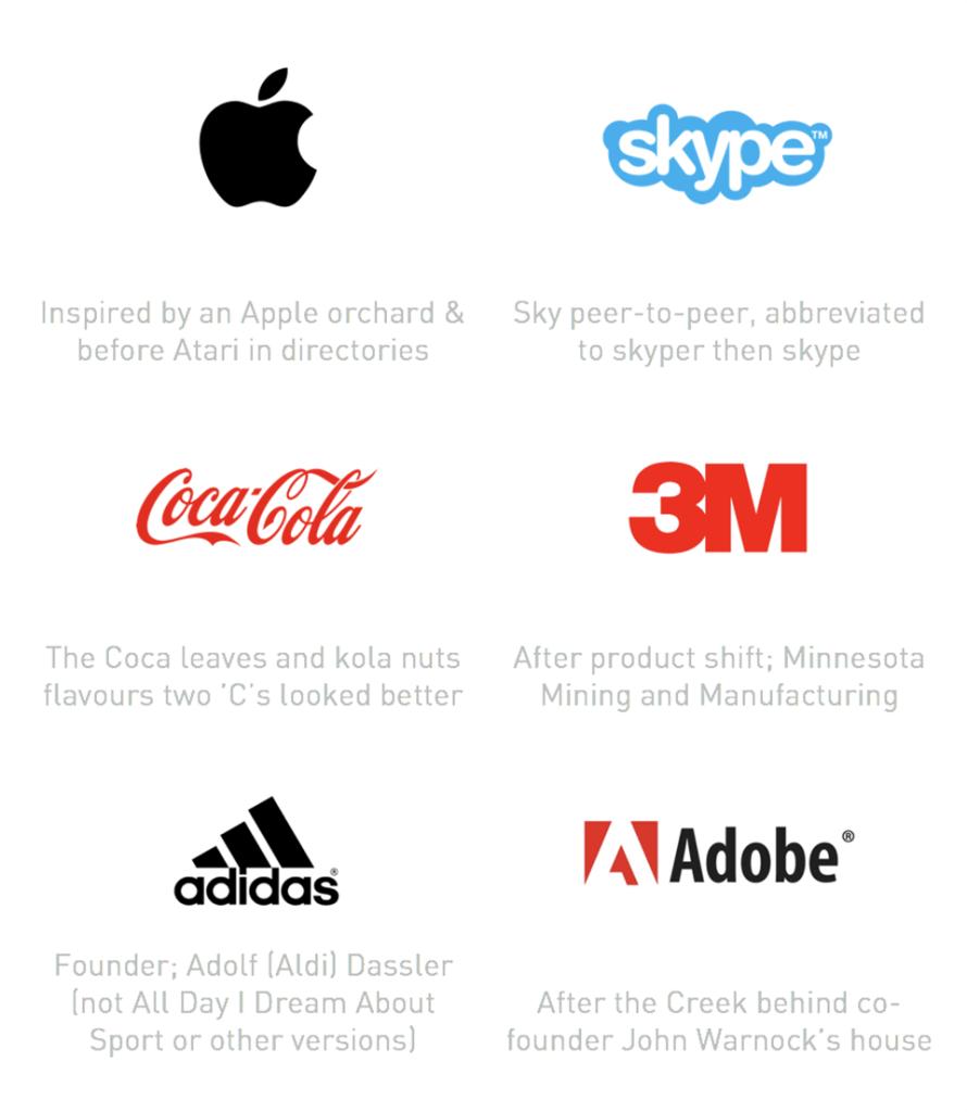Naming, branding