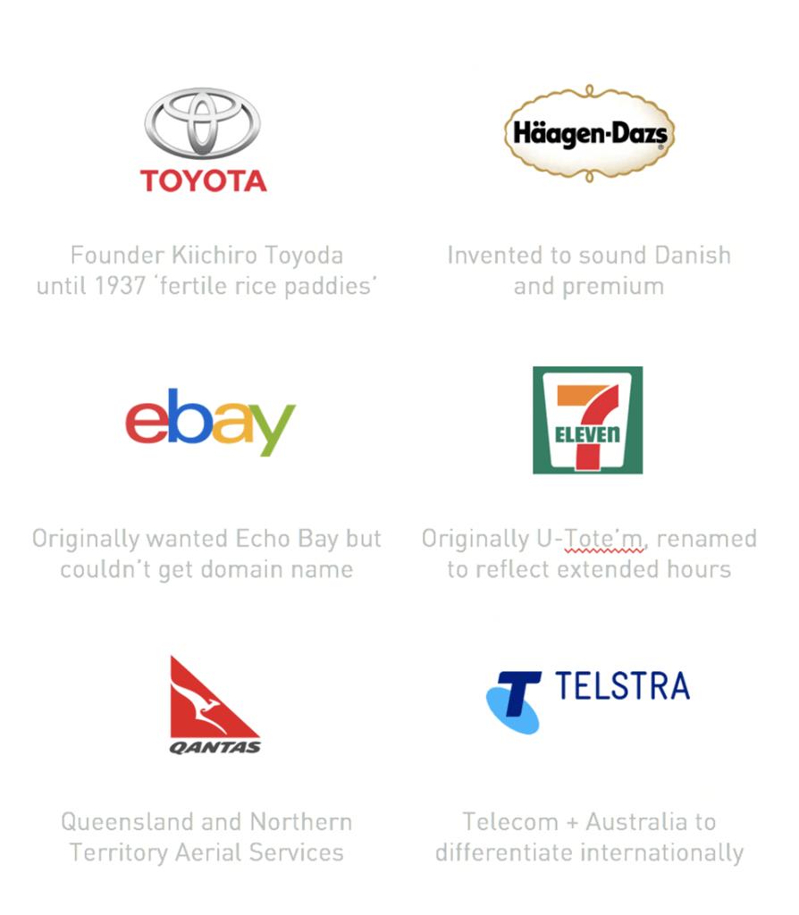 brand name origins