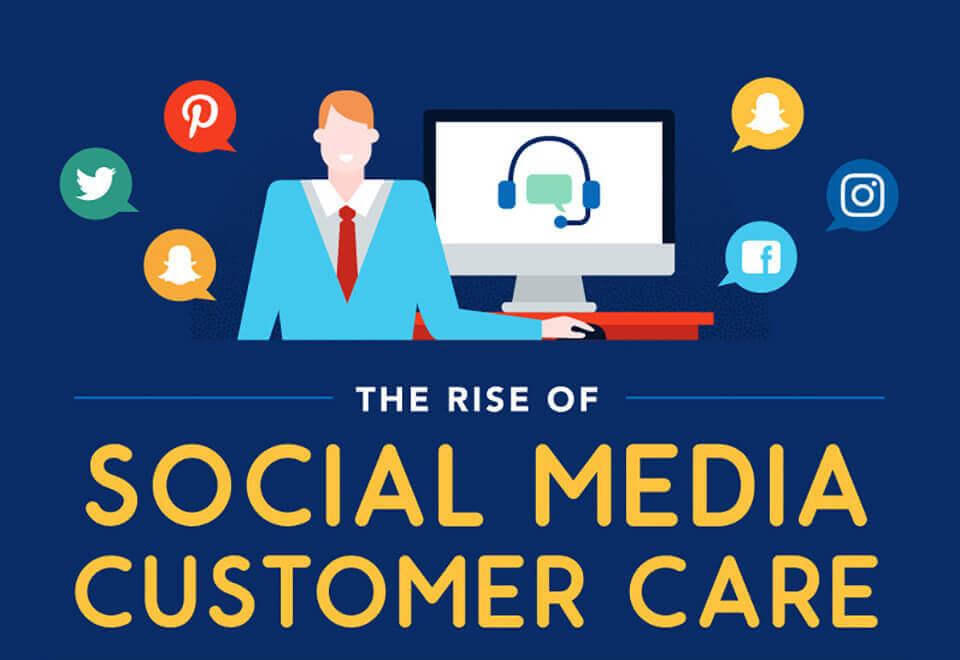 social media, customer care, brand image